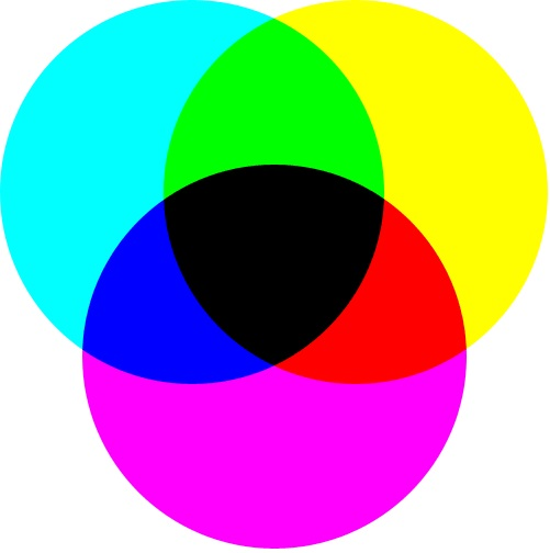 zakladni-barvy
